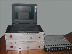ARF - method